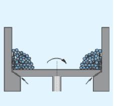 Hosokawa - Sistema de esferonização