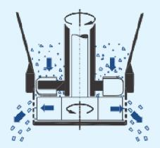 Hosokawa - Sistema de extrusão
